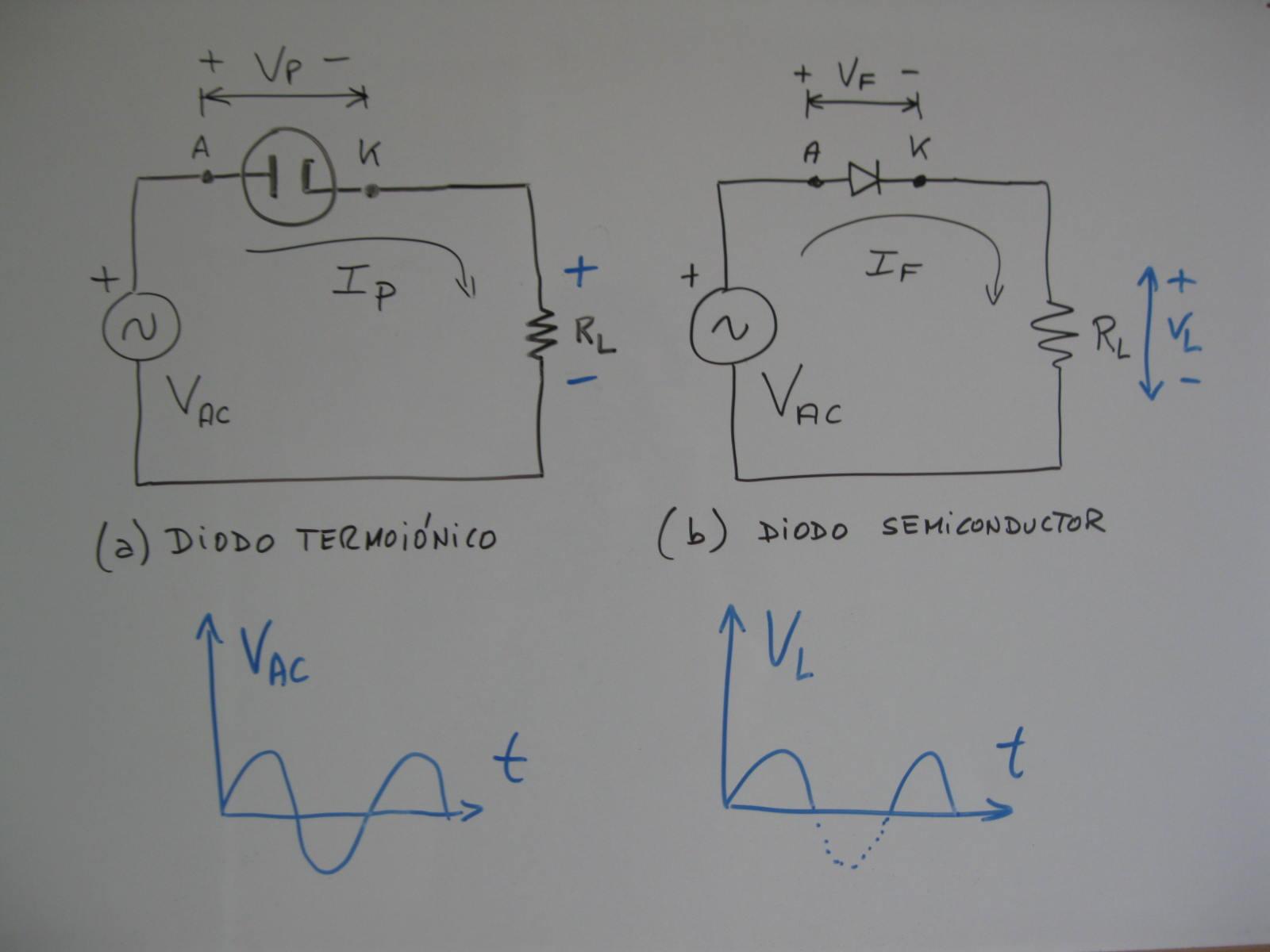 Circuito Rectificador : Puente rectificador kbu v a electrocomponentes